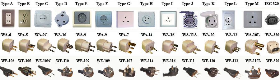 Power Cord Types Chart : 波蘭的基本旅游攻略 basic traveling informations about poland my
