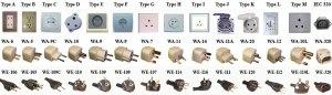 Outlets_All_Type_WA,w900_v