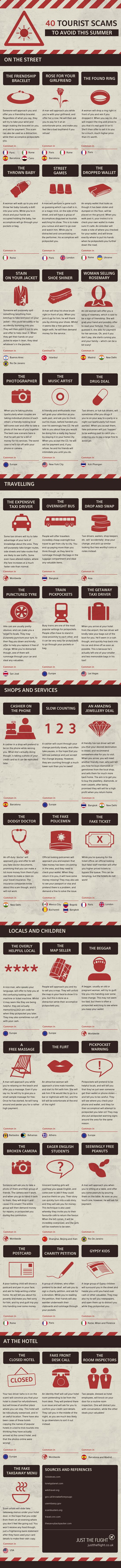 JA_2014_08_21_Tourist_Scams_infograph_cropped